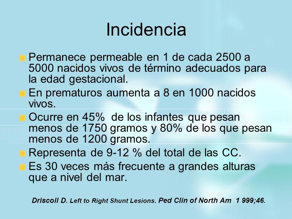 Incidencia Permanece permeable en 1 de cada 2500 a 5000 nacidos vivos de término adecuados para la edad gestacional. En prematuros aumenta a 8 en 1000