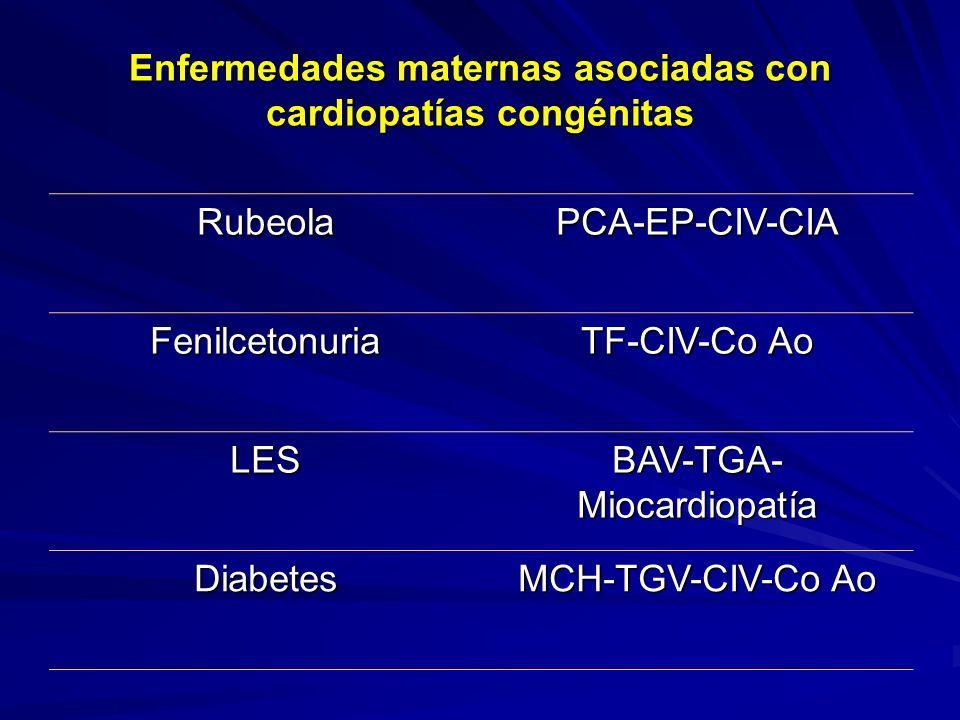 Enfermedades maternas asociadas con cardiopatías congénitas RubeolaPCA-EP-CIV-CIA Fenilcetonuria TF-CIV-Co Ao LES BAV-TGA- Miocardiopatía Diabetes MCH