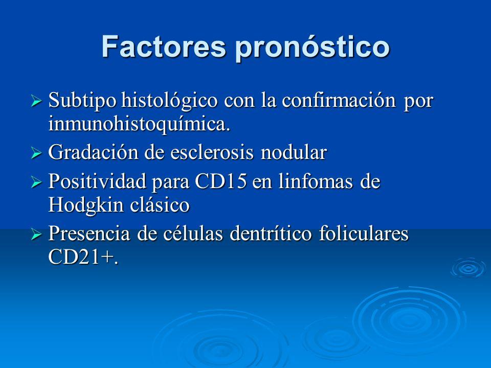 Factores pronóstico Subtipo histológico con la confirmación por inmunohistoquímica. Subtipo histológico con la confirmación por inmunohistoquímica. Gr