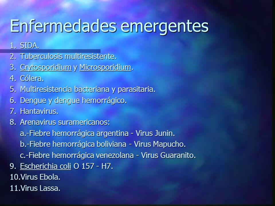 Enfermedades emergentes 1.SIDA. 2.Tuberculosis multiresistente. 3.Crytosporidium y Microsporidium. 4.Cólera. 5.Multiresistencia bacteriana y parasitar