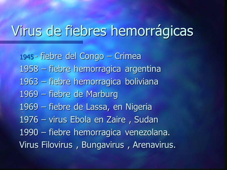 Virus de fiebres hemorrágicas 1945 - fiebre del Congo – Crimea 1958 – fiebre hemorragica argentina 1963 – fiebre hemorragica boliviana 1969 – fiebre d