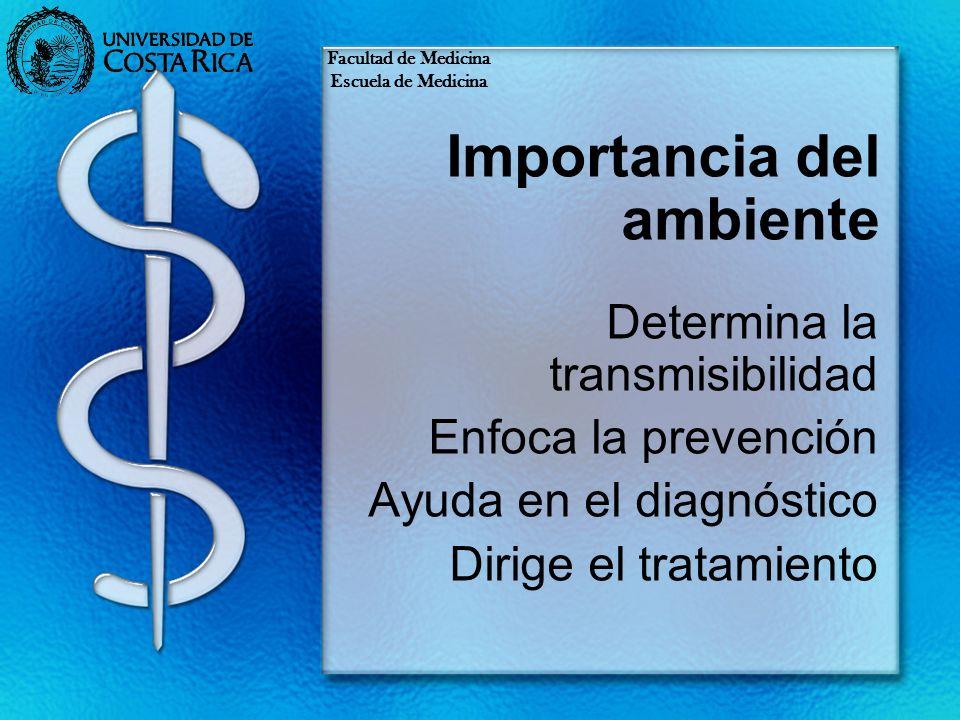 Importancia del ambiente Determina la transmisibilidad Enfoca la prevención Ayuda en el diagnóstico Dirige el tratamiento Facultad de Medicina Escuela
