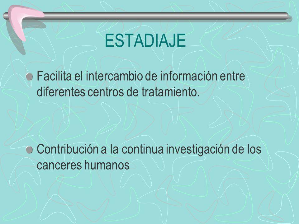 ESTADIAJE Facilita el intercambio de información entre diferentes centros de tratamiento. Contribución a la continua investigación de los canceres hum