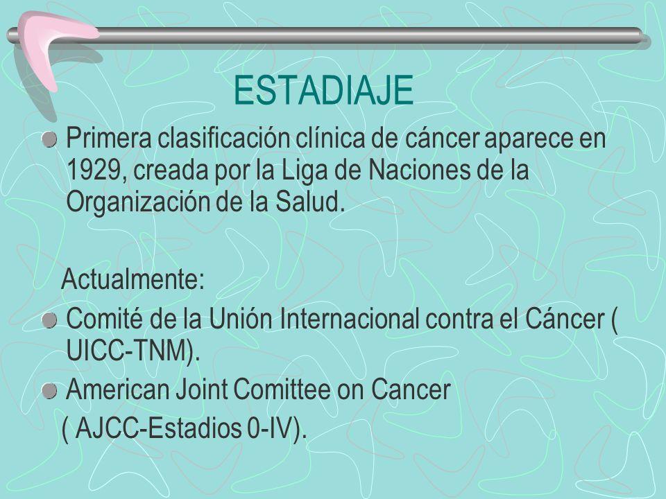 Primera clasificación clínica de cáncer aparece en 1929, creada por la Liga de Naciones de la Organización de la Salud. Actualmente: Comité de la Unió