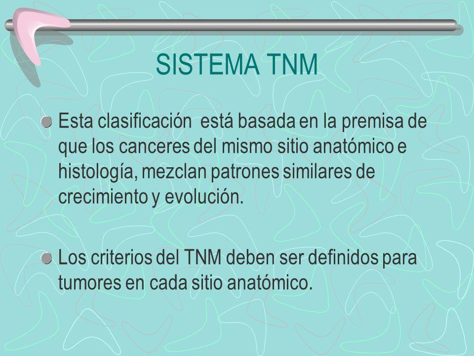SISTEMA TNM Esta clasificación está basada en la premisa de que los canceres del mismo sitio anatómico e histología, mezclan patrones similares de cre