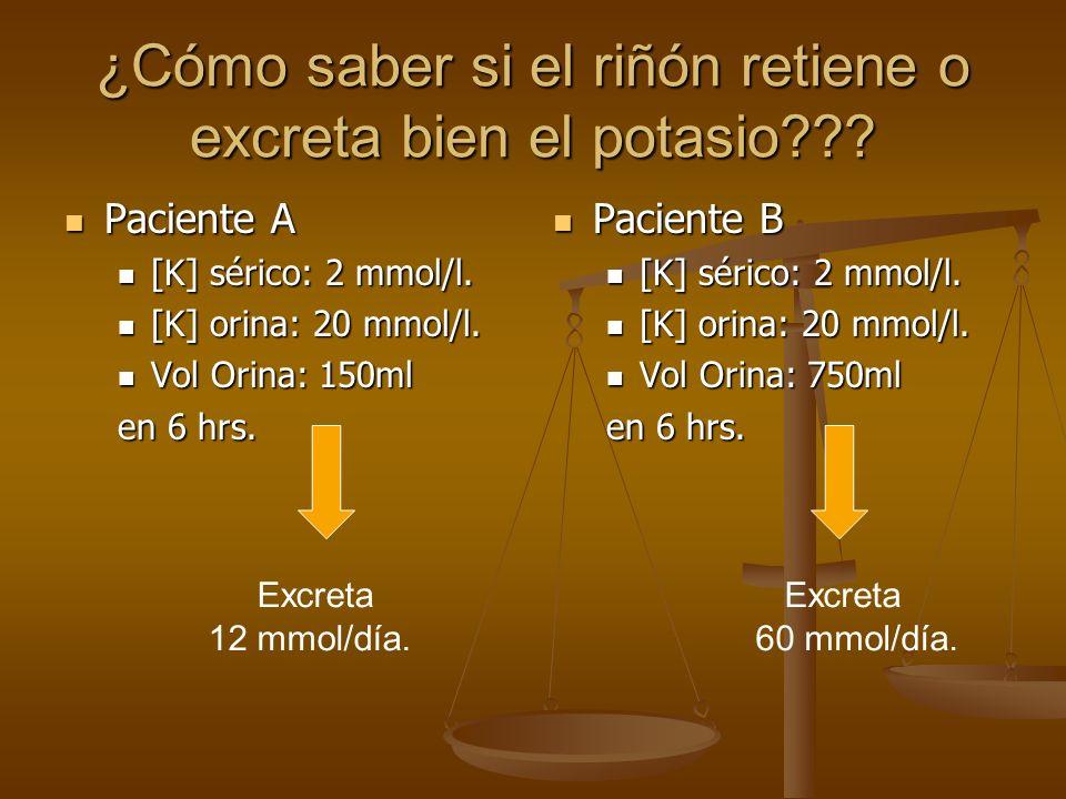 ¿Cómo saber si el riñón retiene o excreta bien el potasio??? Paciente A Paciente A [K] sérico: 2 mmol/l. [K] sérico: 2 mmol/l. [K] orina: 20 mmol/l. [