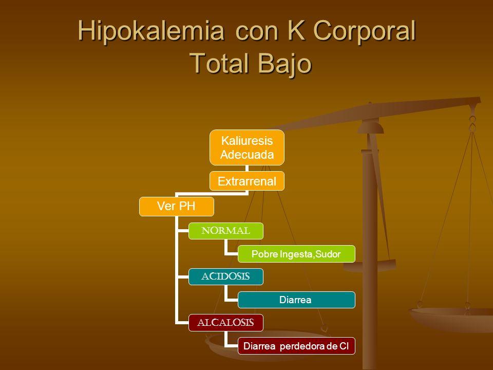 Hipokalemia con K Corporal Total Bajo Kaliuresis Adecuada Extrarrenal Ver PH Normal Pobre Ingesta,Sudor Acidosis Diarrea Alcalosis Diarrea perdedora d