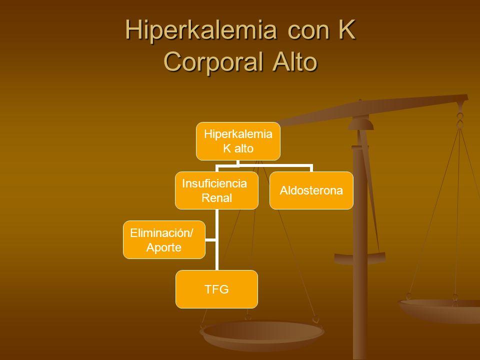 Hiperkalemia con K Corporal Alto Hiperkalemia K alto Insuficiencia Renal TFG Eliminación/ Aporte Aldosterona