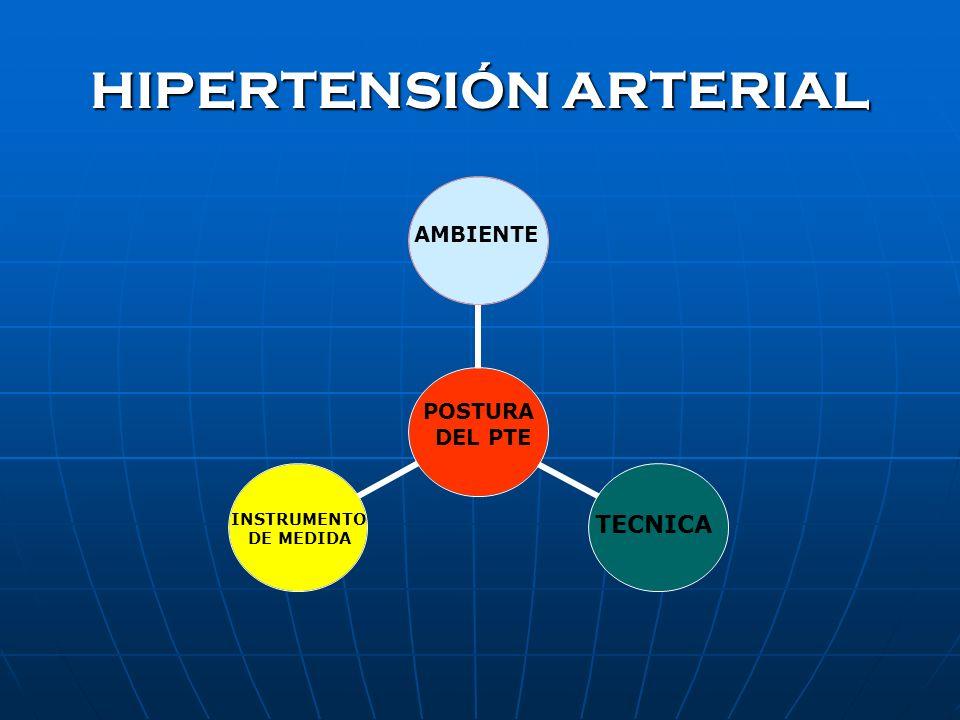 AMBIENTE POSTURA DEL PTE TECNICA INSTRUMENTO DE MEDIDA