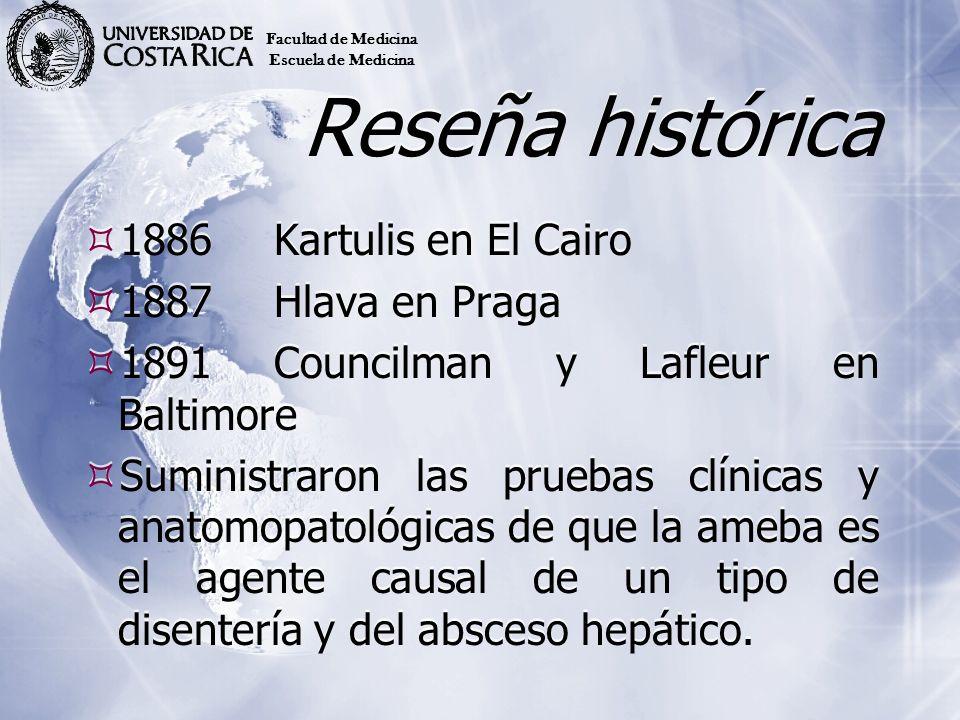 Reseña histórica 1886Kartulis en El Cairo 1887Hlava en Praga 1891Councilman y Lafleur en Baltimore Suministraron las pruebas clínicas y anatomopatológ