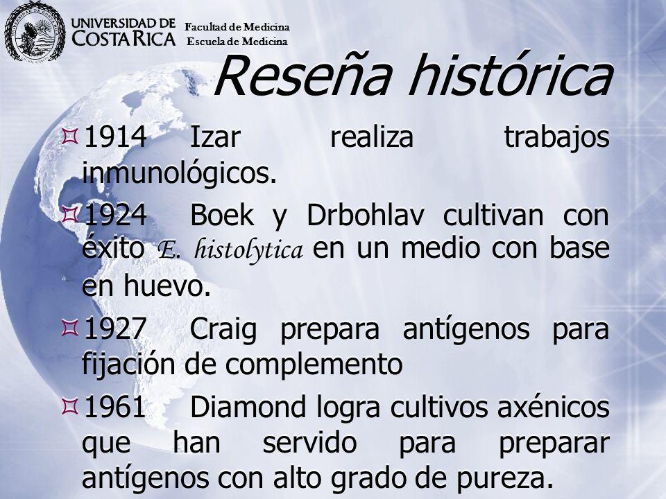 Reseña histórica 1914Izar realiza trabajos inmunológicos. 1924Boek y Drbohlav cultivan con éxito E. histolytica en un medio con base en huevo. 1927Cra