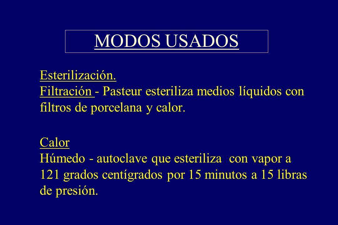 MODOS USADOS §Esterilización. Filtración - Pasteur esteriliza medios líquidos con filtros de porcelana y calor. §Calor Húmedo - autoclave que esterili