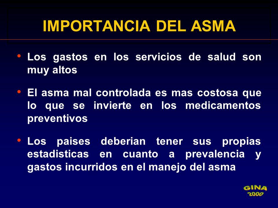 Los gastos en los servicios de salud son muy altos El asma mal controlada es mas costosa que lo que se invierte en los medicamentos preventivos Los pa