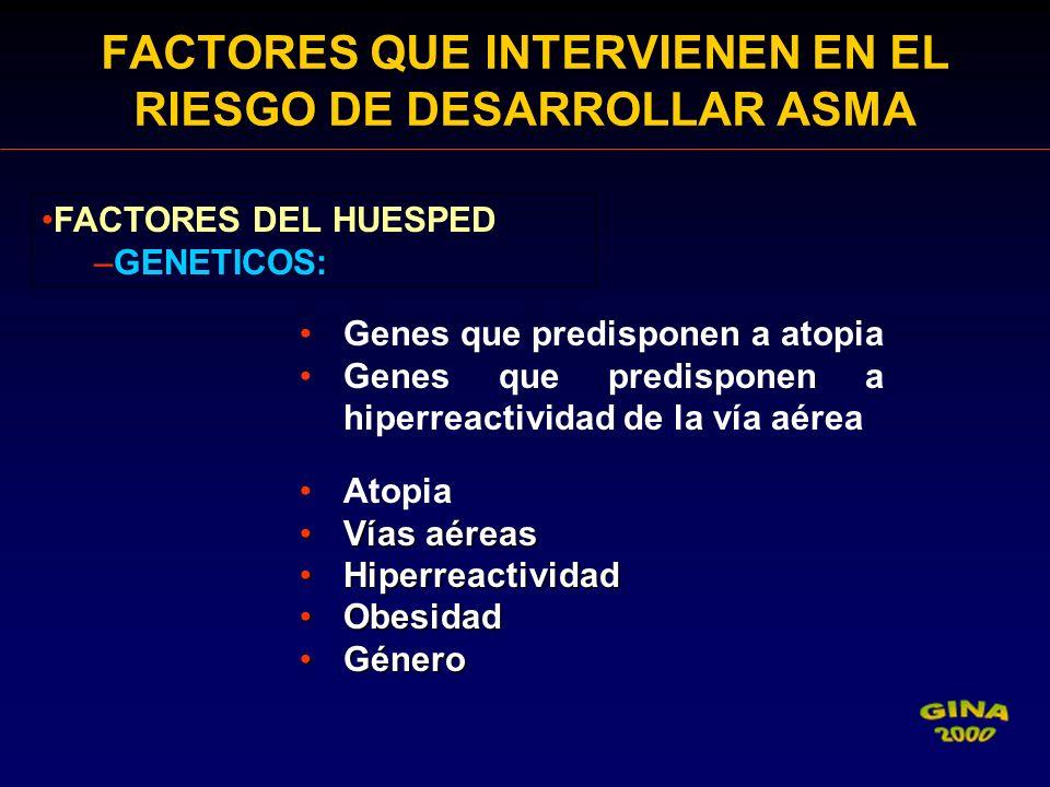FACTORES QUE INTERVIENEN EN EL RIESGO DE DESARROLLAR ASMA FACTORES DEL HUESPED –GENETICOS: Genes que predisponen a atopia Genes que predisponen a hipe