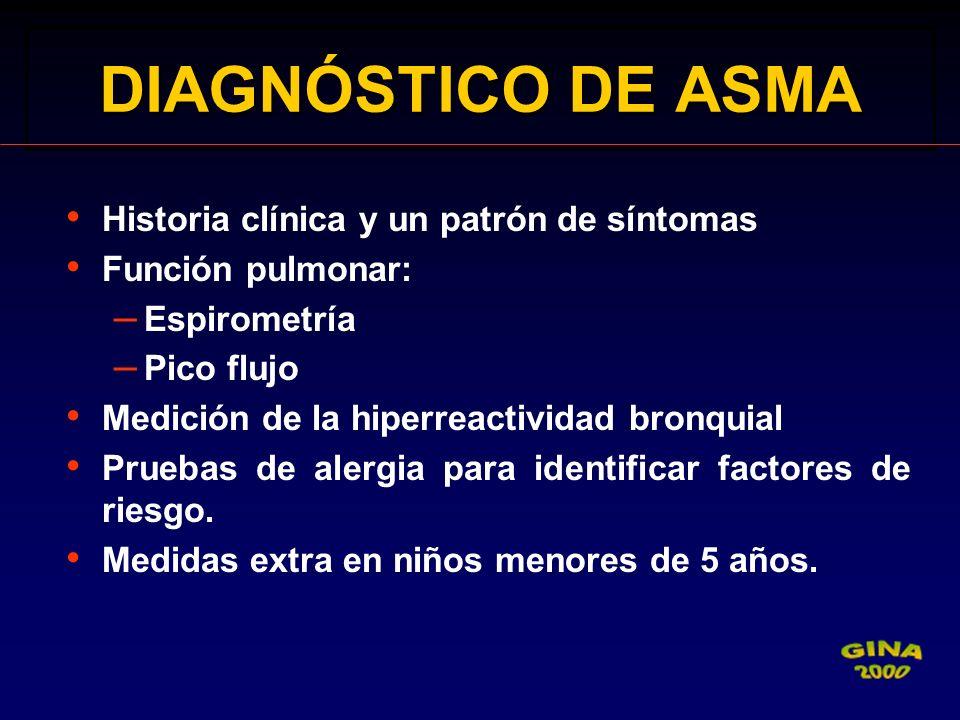 DIAGNÓSTICO DE ASMA Historia clínica y un patrón de síntomas Función pulmonar: – Espirometría – Pico flujo Medición de la hiperreactividad bronquial P