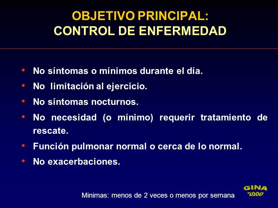 OBJETIVO PRINCIPAL: CONTROL DE ENFERMEDAD No síntomas o mínimos durante el día. No limitación al ejercicio. No síntomas nocturnos. No necesidad (o mín