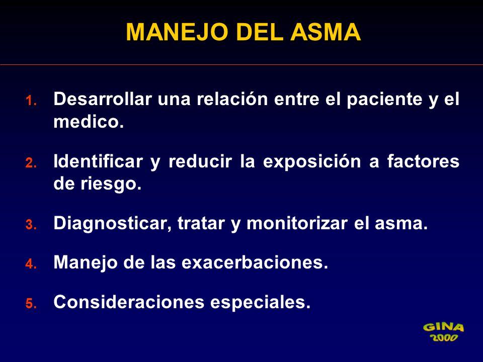 MANEJO DEL ASMA 1. Desarrollar una relación entre el paciente y el medico. 2. Identificar y reducir la exposición a factores de riesgo. 3. Diagnostica