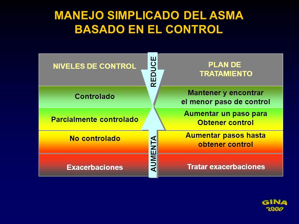 NIVELES DE CONTROL PLAN DE TRATAMIENTO MANEJO SIMPLICADO DEL ASMA BASADO EN EL CONTROL No controlado Aumentar pasos hasta obtener control Exacerbacion