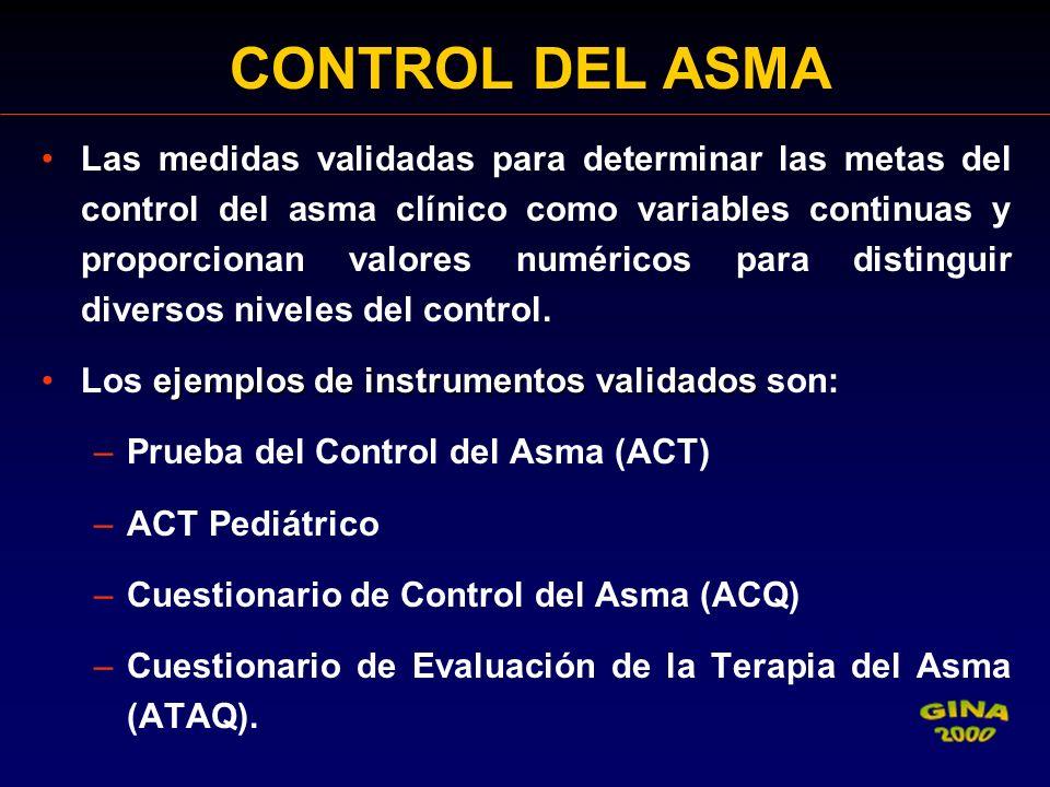 Las medidas validadas para determinar las metas del control del asma clínico como variables continuas y proporcionan valores numéricos para distinguir