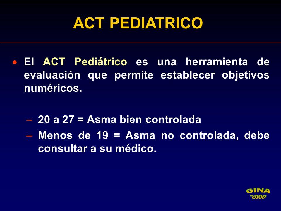 El ACT Pediátrico es una herramienta de evaluación que permite establecer objetivos numéricos. –20 a 27 = Asma bien controlada –Menos de 19 = Asma no