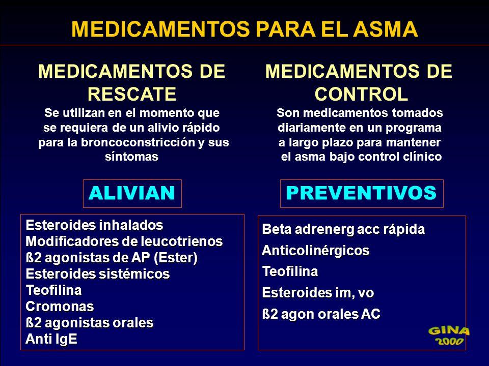 MEDICAMENTOS DE RESCATE Se utilizan en el momento que se requiera de un alivio rápido para la broncoconstricción y sus síntomas MEDICAMENTOS DE CONTRO