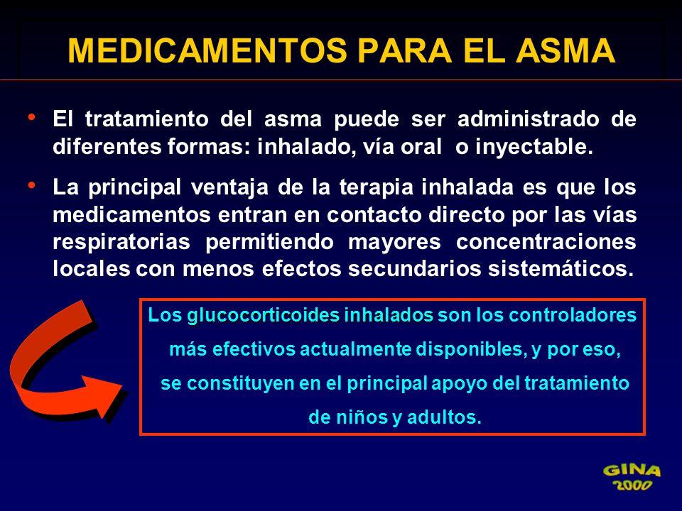 El tratamiento del asma puede ser administrado de diferentes formas: inhalado, vía oral o inyectable. La principal ventaja de la terapia inhalada es q