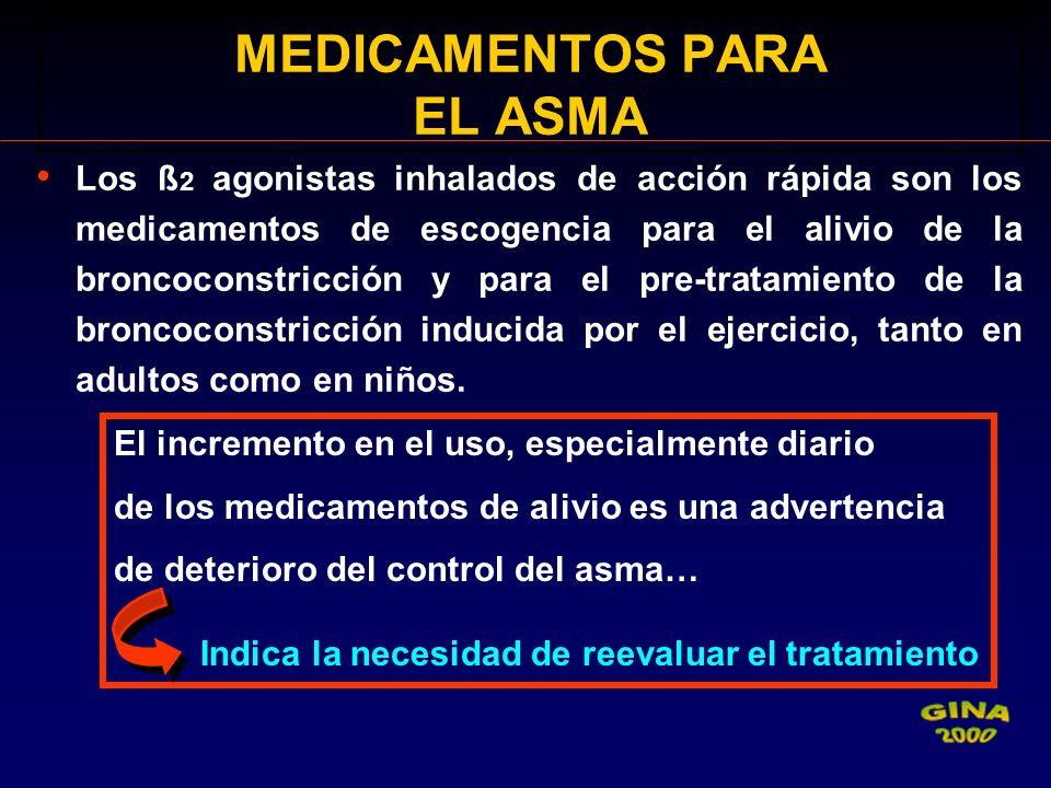 Los ß 2 agonistas inhalados de acción rápida son los medicamentos de escogencia para el alivio de la broncoconstricción y para el pre-tratamiento de l