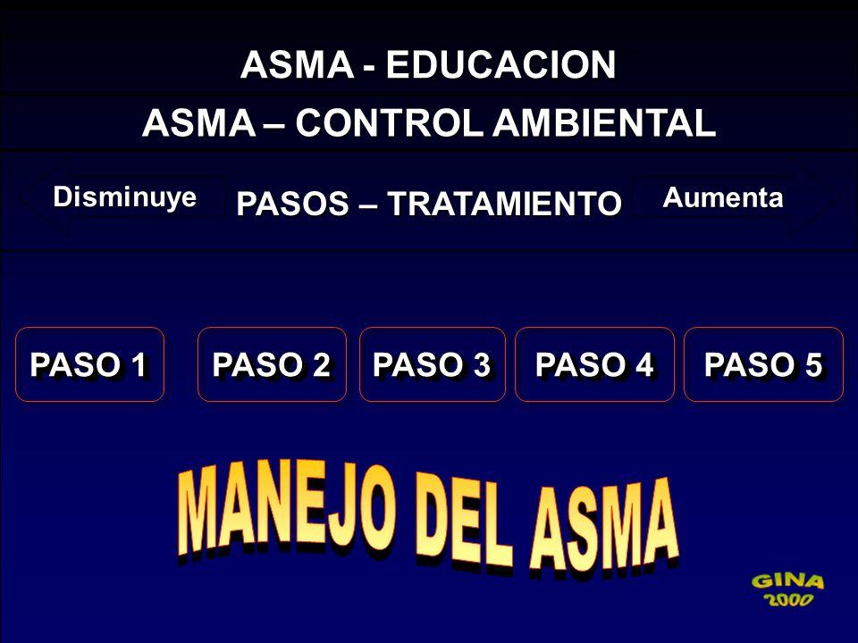 ASMA - EDUCACION ASMA – CONTROL AMBIENTAL PASOS – TRATAMIENTO Aumenta Disminuye PASO 1 PASO 2 PASO 3 PASO 4 PASO 5