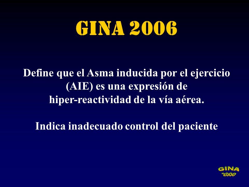 GINA 2006 Define que el Asma inducida por el ejercicio (AIE) es una expresión de hiper-reactividad de la vía aérea. Indica inadecuado control del paci