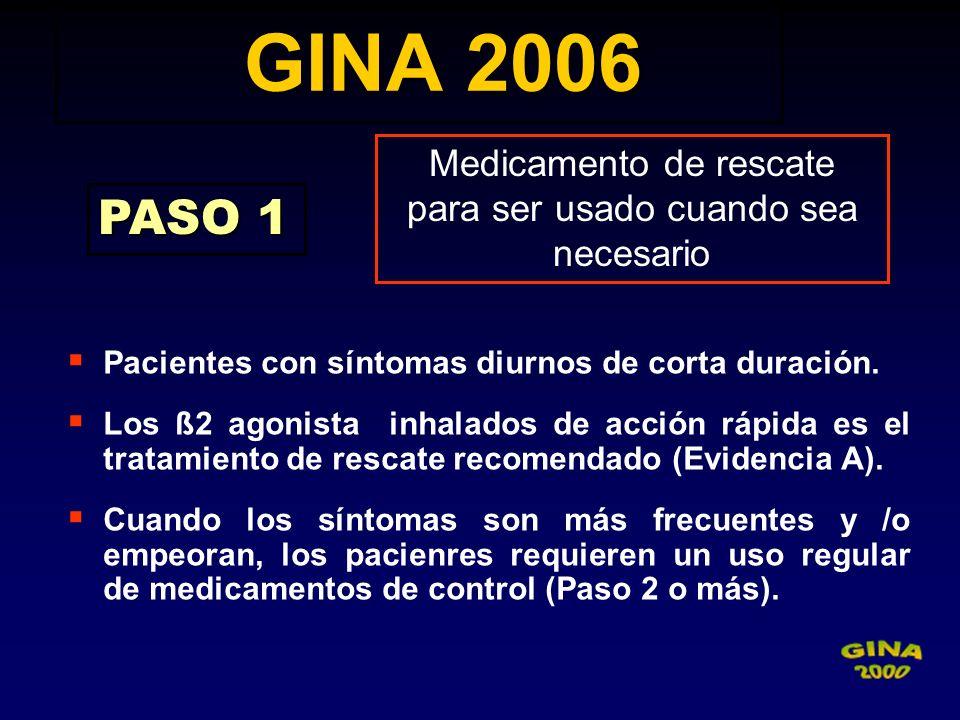 GINA 2006 GINA 2006 Pacientes con síntomas diurnos de corta duración. Los ß2 agonista inhalados de acción rápida es el tratamiento de rescate recomend