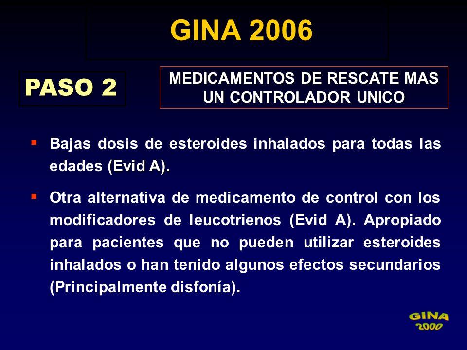 GINA 2006 GINA 2006 PASO 2 MEDICAMENTOS DE RESCATE MAS UN CONTROLADOR UNICO (Evid A). Bajas dosis de esteroides inhalados para todas las edades (Evid