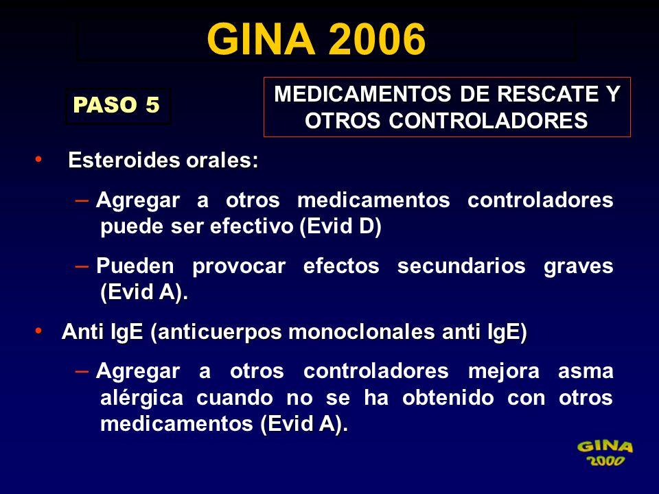 GINA 2006 GINA 2006 PASO 5 MEDICAMENTOS DE RESCATE Y OTROS CONTROLADORES Esteroides orales: – Agregar a otros medicamentos controladores puede ser efe