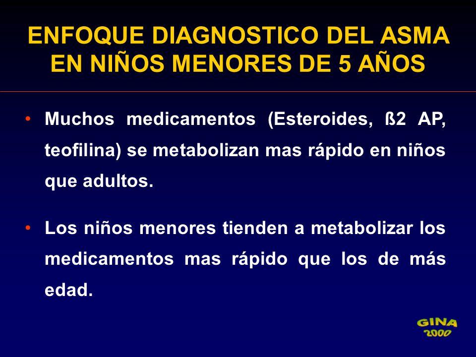 ENFOQUE DIAGNOSTICO DEL ASMA EN NIÑOS MENORES DE 5 AÑOS Muchos medicamentos (Esteroides, ß2 AP, teofilina) se metabolizan mas rápido en niños que adul