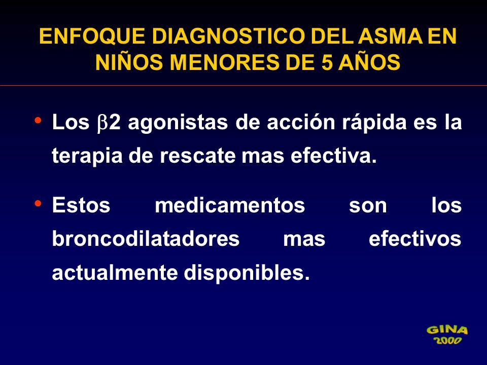 Los 2 agonistas de acción rápida es la terapia de rescate mas efectiva. Estos medicamentos son los broncodilatadores mas efectivos actualmente disponi