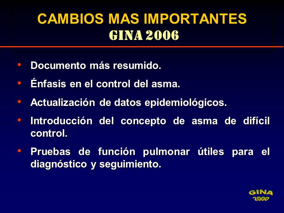 CAMBIOS MAS IMPORTANTES CAMBIOS MAS IMPORTANTES GINA 2006 Documento más resumido. Documento más resumido. Énfasis en el control del asma. Énfasis en e