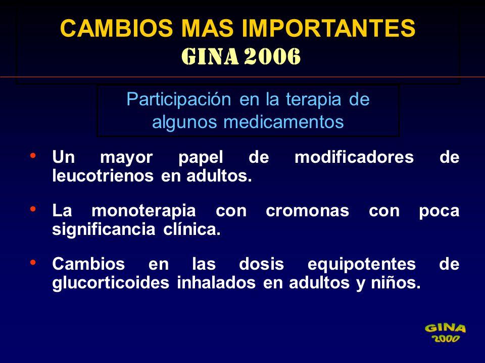 GINA 2006: Niveles de control de asma CONTROLADOPARCIALMENTE CONTROLADO (Alguna presente en cualquier semana) CARACTERÍSTICA Síntomas durante el día Síntomas nocturnos Se despierta Necesidad de Tx rescate Limitación de las actividades Función pulmonar (PEF o FEV1) Ninguna (Dos o menos/semana) Ninguna (Dos o menos Por semana) Ninguna Normal Dos o mas veces por semana Alguna Mas de dos veces por semana Alguna < 80% predicho o mejor medición ) personal (si se conoce) ExacerbaciónNingunaUna o más/año Una en cualquier semana 3 o más características de parcialmente controlado presente en alguna semana NO CONTROLADO