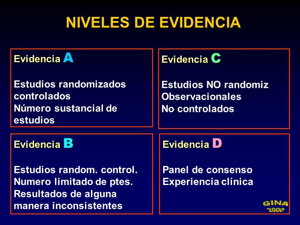 Evidencia A Evidencia A Estudios randomizados controlados Número sustancial de estudios Evidencia B Estudios random. control. Numero limitado de ptes.