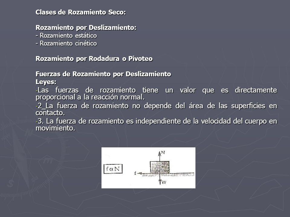 Clases de Rozamiento Seco: Rozamiento por Deslizamiento: - Rozamiento estático - Rozamiento cinético Rozamiento por Rodadura o Pivoteo Fuerzas de Roza
