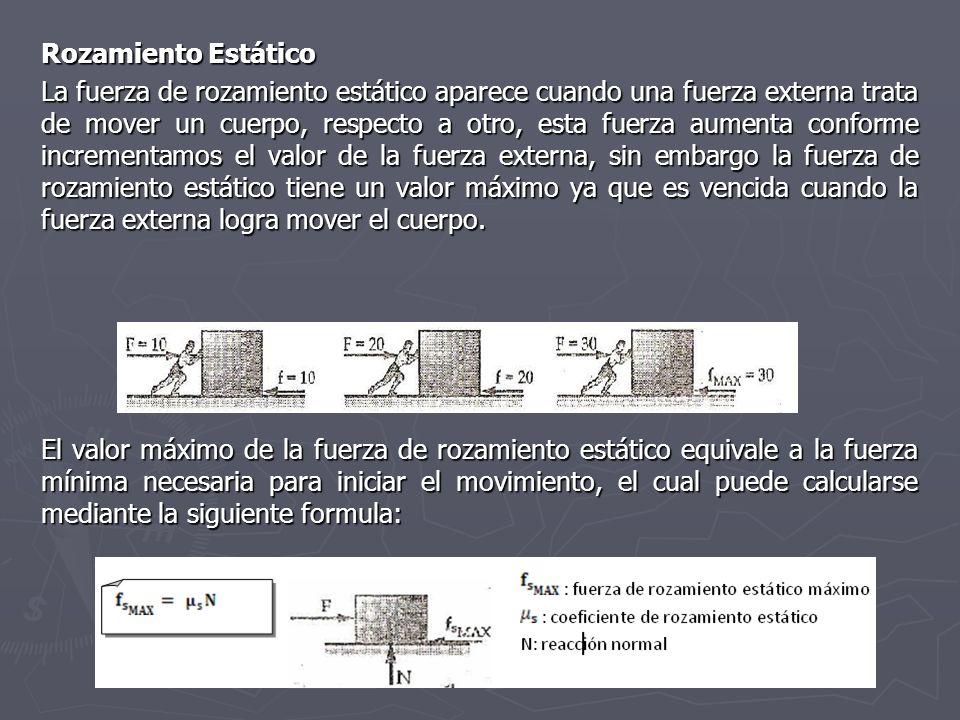 Rozamiento Estático La fuerza de rozamiento estático aparece cuando una fuerza externa trata de mover un cuerpo, respecto a otro, esta fuerza aumenta