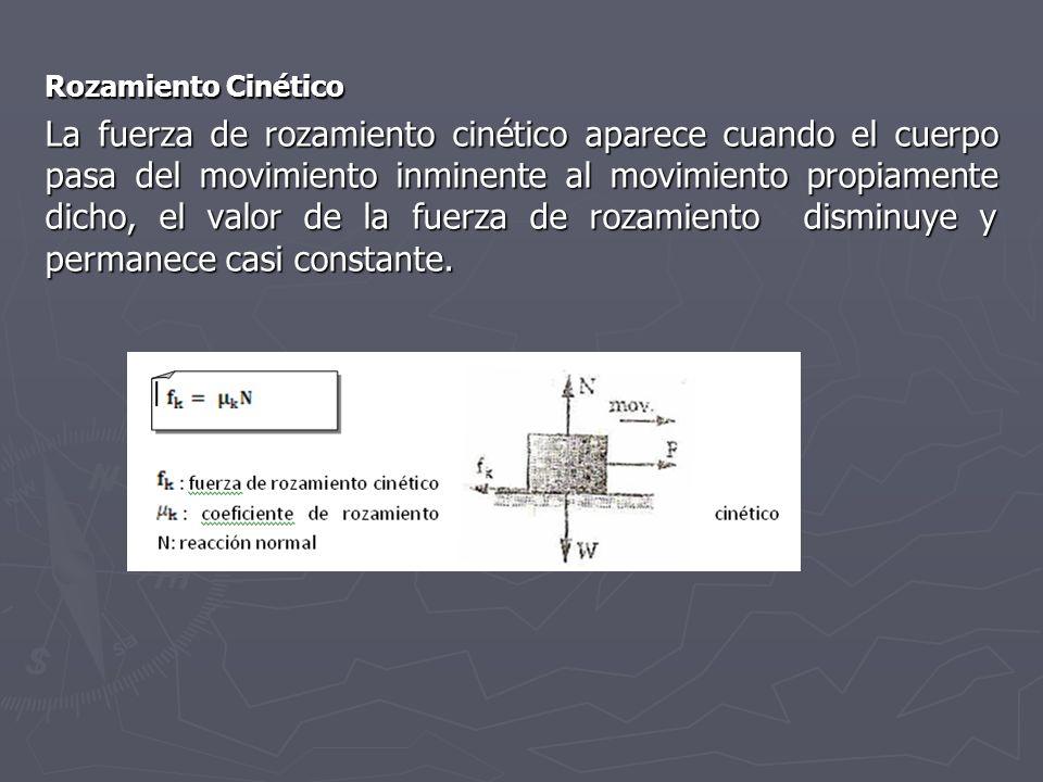Rozamiento Cinético La fuerza de rozamiento cinético aparece cuando el cuerpo pasa del movimiento inminente al movimiento propiamente dicho, el valor