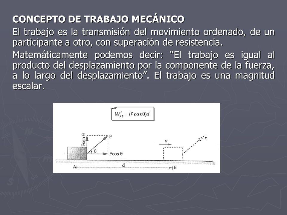 CONCEPTO DE TRABAJO MECÁNICO El trabajo es la transmisión del movimiento ordenado, de un participante a otro, con superación de resistencia. Matemátic