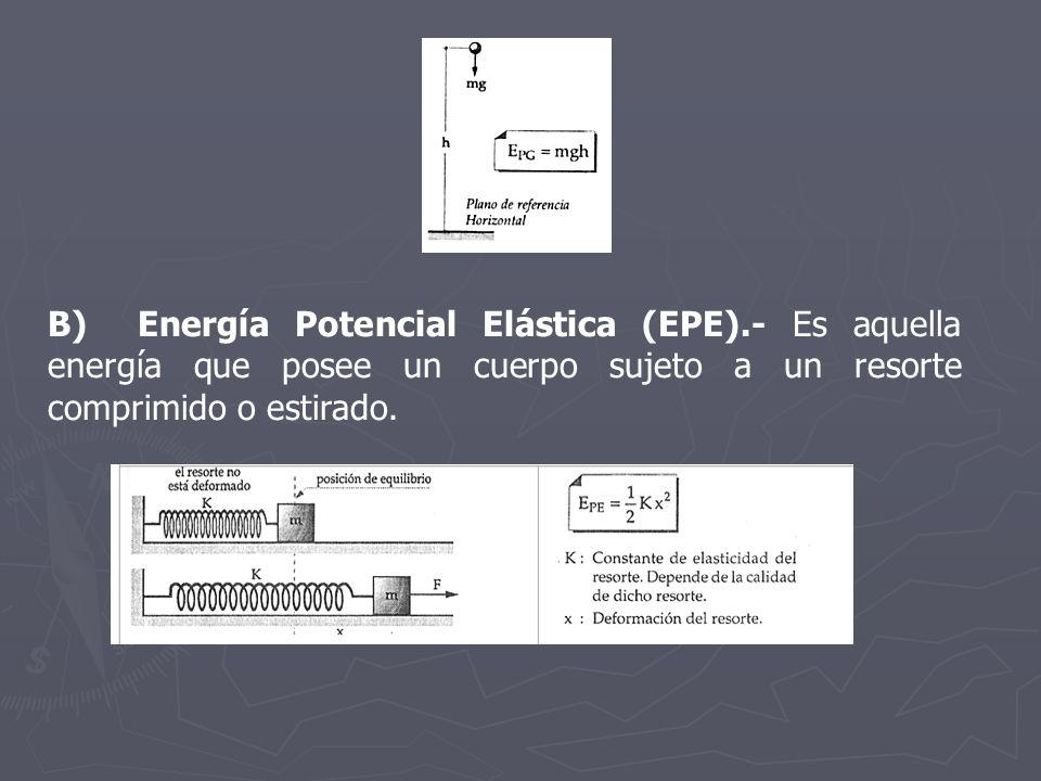 B) Energía Potencial Elástica (EPE).- Es aquella energía que posee un cuerpo sujeto a un resorte comprimido o estirado.