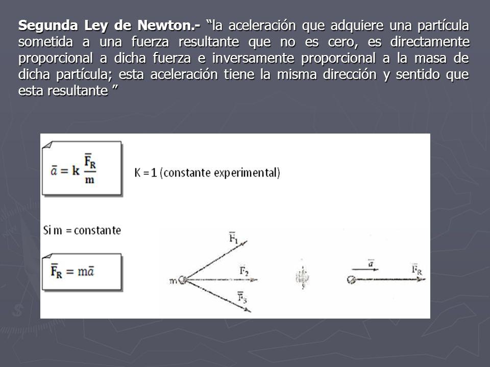 Segunda Ley de Newton.- la aceleración que adquiere una partícula sometida a una fuerza resultante que no es cero, es directamente proporcional a dich