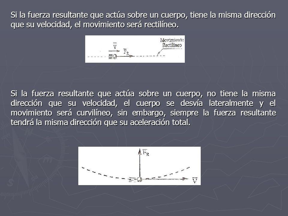 Si la fuerza resultante que actúa sobre un cuerpo, tiene la misma dirección que su velocidad, el movimiento será rectilíneo. Si la fuerza resultante q