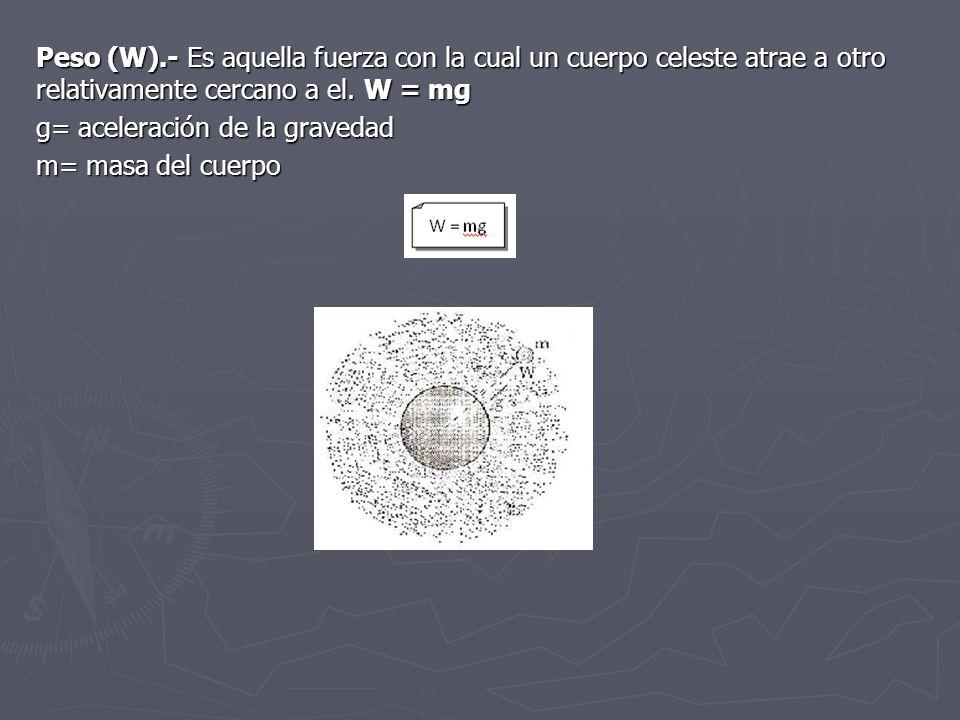 Peso (W).- Es aquella fuerza con la cual un cuerpo celeste atrae a otro relativamente cercano a el. W = mg g= aceleración de la gravedad m= masa del c