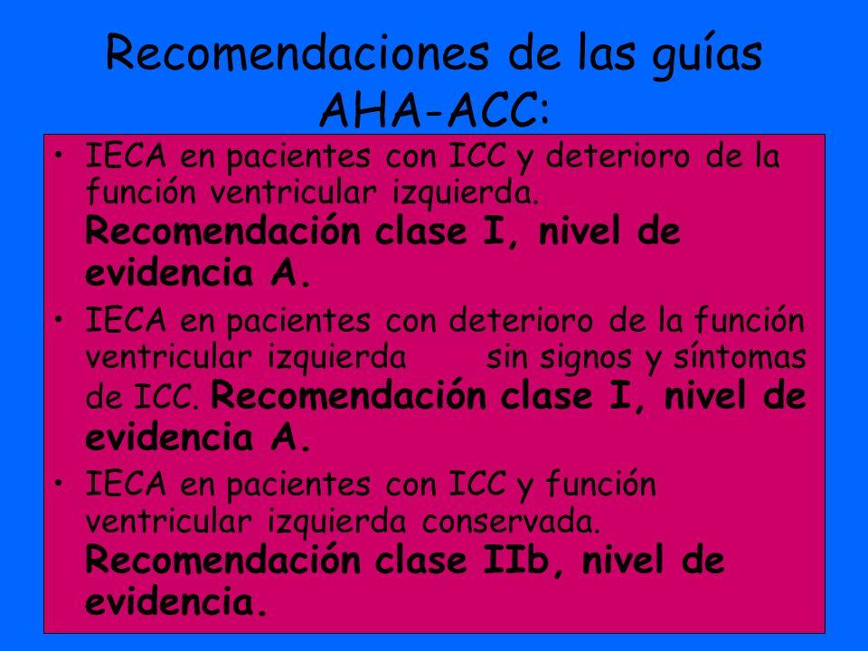 Recomendaciones de las guías AHA-ACC: IECA en pacientes con ICC y deterioro de la función ventricular izquierda. Recomendación clase I, nivel de evide
