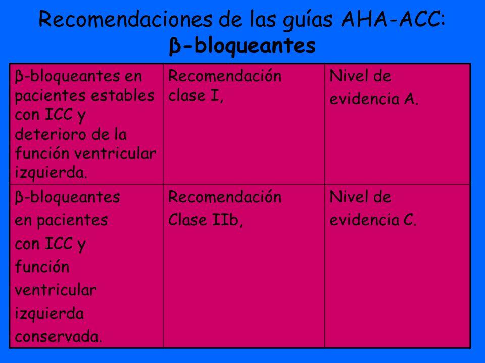 Recomendaciones de las guías AHA-ACC: β-bloqueantes β-bloqueantes en pacientes estables con ICC y deterioro de la función ventricular izquierda. Recom