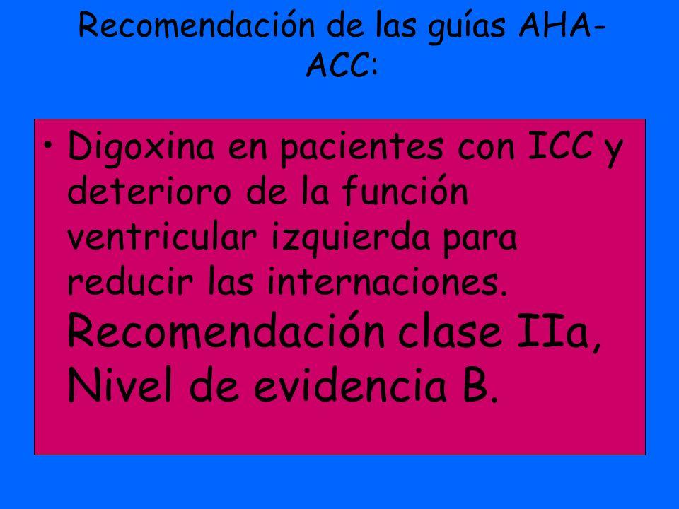 Recomendación de las guías AHA- ACC: Digoxina en pacientes con ICC y deterioro de la función ventricular izquierda para reducir las internaciones. Rec