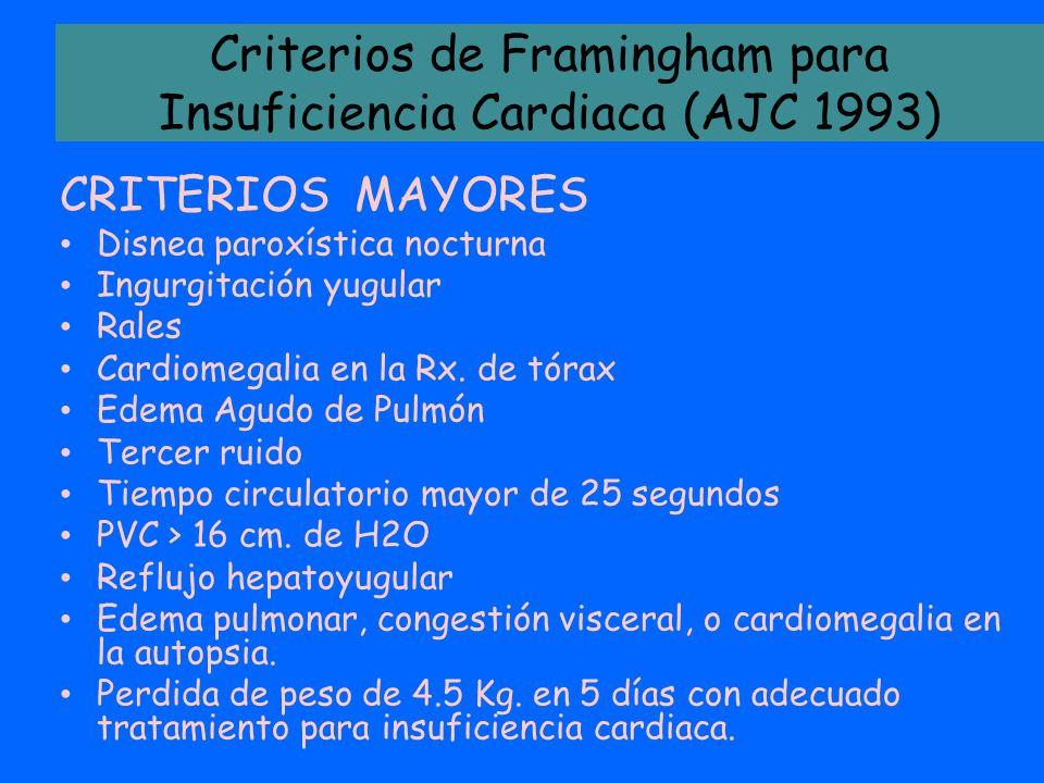 Criterios de Framingham para Insuficiencia Cardiaca (AJC 1993) CRITERIOS MAYORES Disnea paroxística nocturna Ingurgitación yugular Rales Cardiomegalia