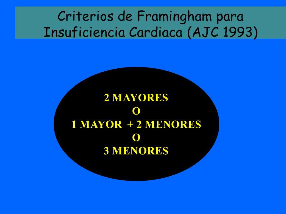 2 MAYORES O 1 MAYOR + 2 MENORES O 3 MENORES Criterios de Framingham para Insuficiencia Cardiaca (AJC 1993)